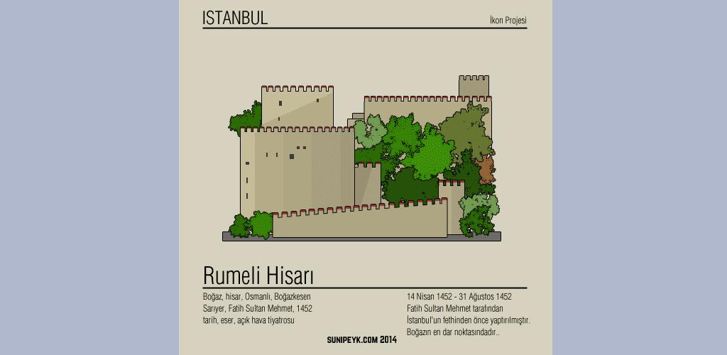 istanbul rumeli hisarı