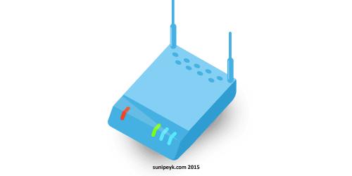 bir modem